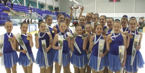 British Novice Synchronised Skating Champions 2008